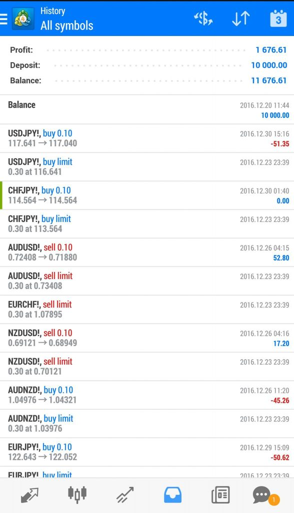 Kisah sukses trader forex indonesia