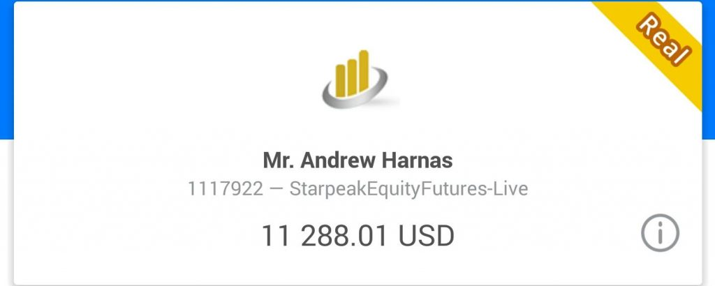 Real Account $10.000