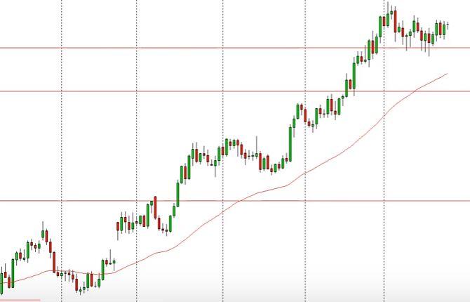Setelah Greenback Stabil Pasca CPI Jepang Janet Yellen Dan Mario Draghi Jadi Perhatian Utama