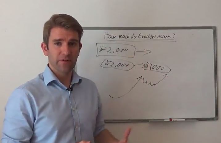 Forex menjelaskan youtube