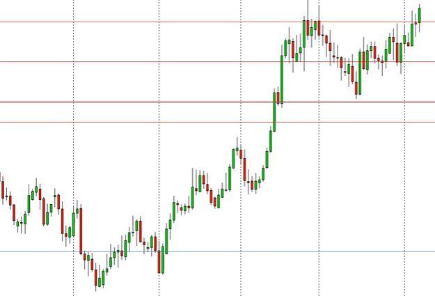 Dollar Australia dan Yen Jepang Makin Kuat