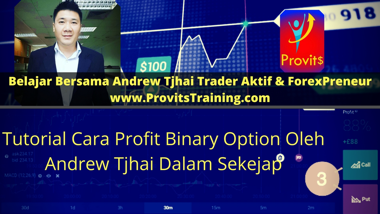 Binary option teknik