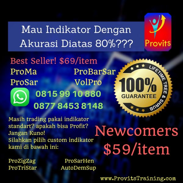 Cara menentukan entry point forex
