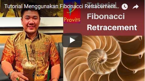 Tutorial Menggunakan Fibonacci Retracement Kombinasi Dengan Indikator ProZigZag