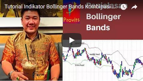 Tutorial Indikator Bollinger Bands Kombinasi Dengan ProMA