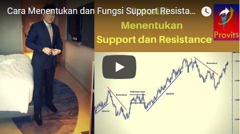 Cara Menentukan dan Fungsi Support Resistance MetaTrader