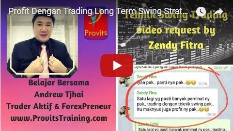 Profit Dengan Trading Long Term Swing Strategi