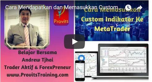 Cara Mendapatkan dan Memasukkan Custom Indikator MetaTrader
