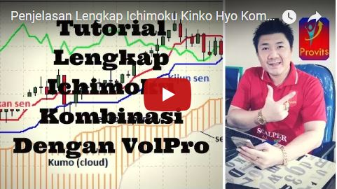 Penjelasan Lengkap Ichimoku Kinko Hyo Kombinasi Dengan VolPro