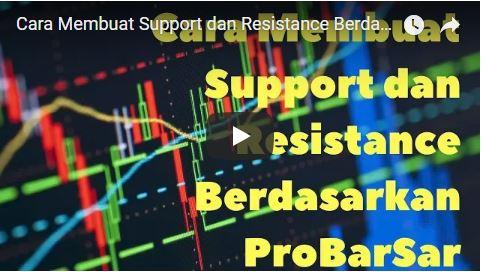 Cara Membuat Support dan Resistance Berdasarkan ProBarSar