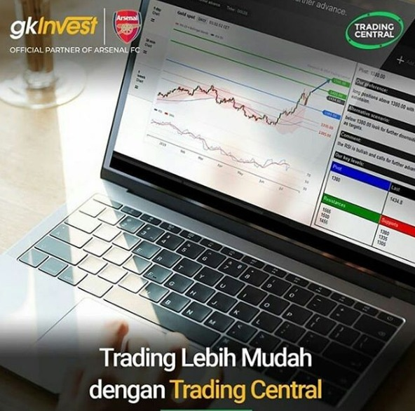 Central Trading